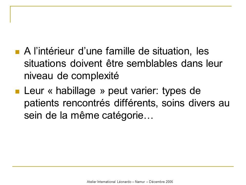 Atelier International Léonardo – Namur – Décembre 2006 A lintérieur dune famille de situation, les situations doivent être semblables dans leur niveau