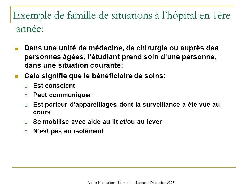 Atelier International Léonardo – Namur – Décembre 2006 Exemple de famille de situations à lhôpital en 1ère année: Dans une unité de médecine, de chiru