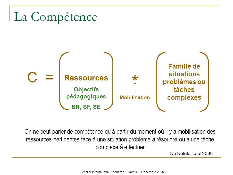 Atelier International Léonardo – Namur – Décembre 2006 La Compétence C = Ressources Objectifs pédagogiques SR, SF, SE * Famille de situations problème