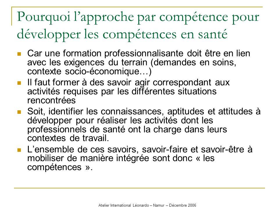 Atelier International Léonardo – Namur – Décembre 2006 Pourquoi lapproche par compétence pour développer les compétences en santé Car une formation pr
