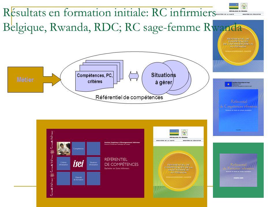 Atelier International Léonardo – Namur – Décembre 2006 Résultats en formation initiale: RC infirmiers Belgique, Rwanda, RDC; RC sage-femme Rwanda Méti