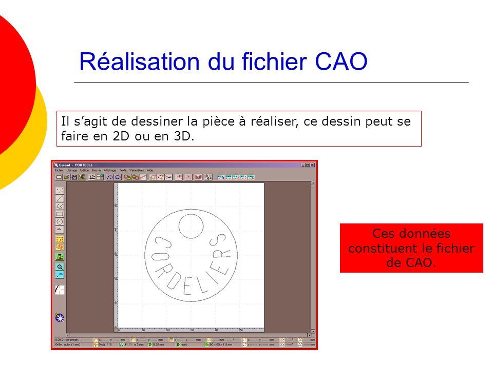 Réalisation du fichier CAO Il sagit de dessiner la pièce à réaliser, ce dessin peut se faire en 2D ou en 3D.