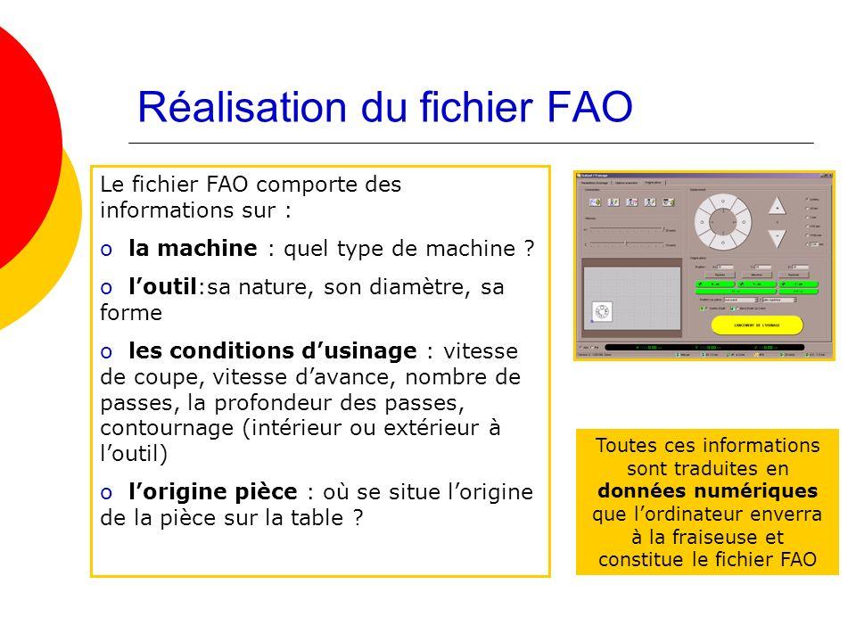 Réalisation du fichier FAO Le fichier FAO comporte des informations sur : o la machine : quel type de machine .