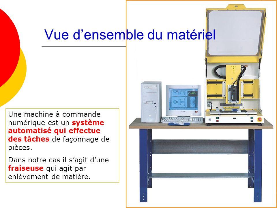Une machine à commande numérique est un système automatisé qui effectue des tâches de façonnage de pièces.