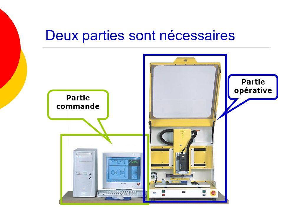 La partie commande La partie commande est constituée dun ordinateur et dun logiciel.