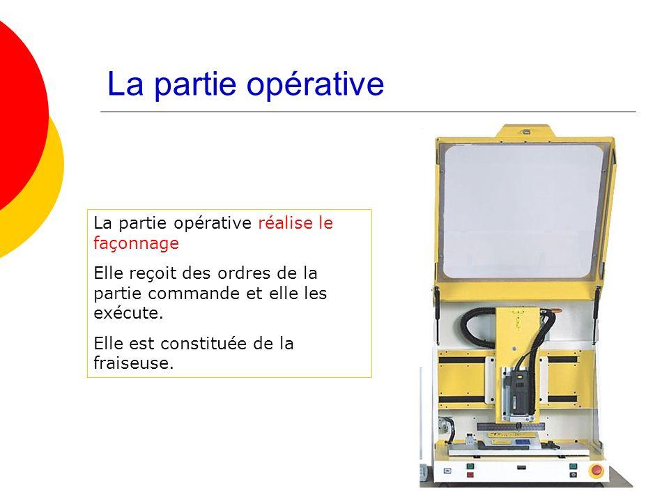 La partie opérative La partie opérative réalise le façonnage Elle reçoit des ordres de la partie commande et elle les exécute.