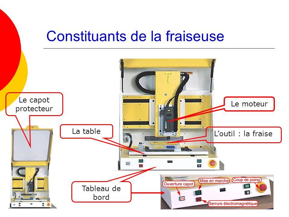 Constituants de la fraiseuse Le moteur Loutil : la fraise Le capot protecteur La table Tableau de bord