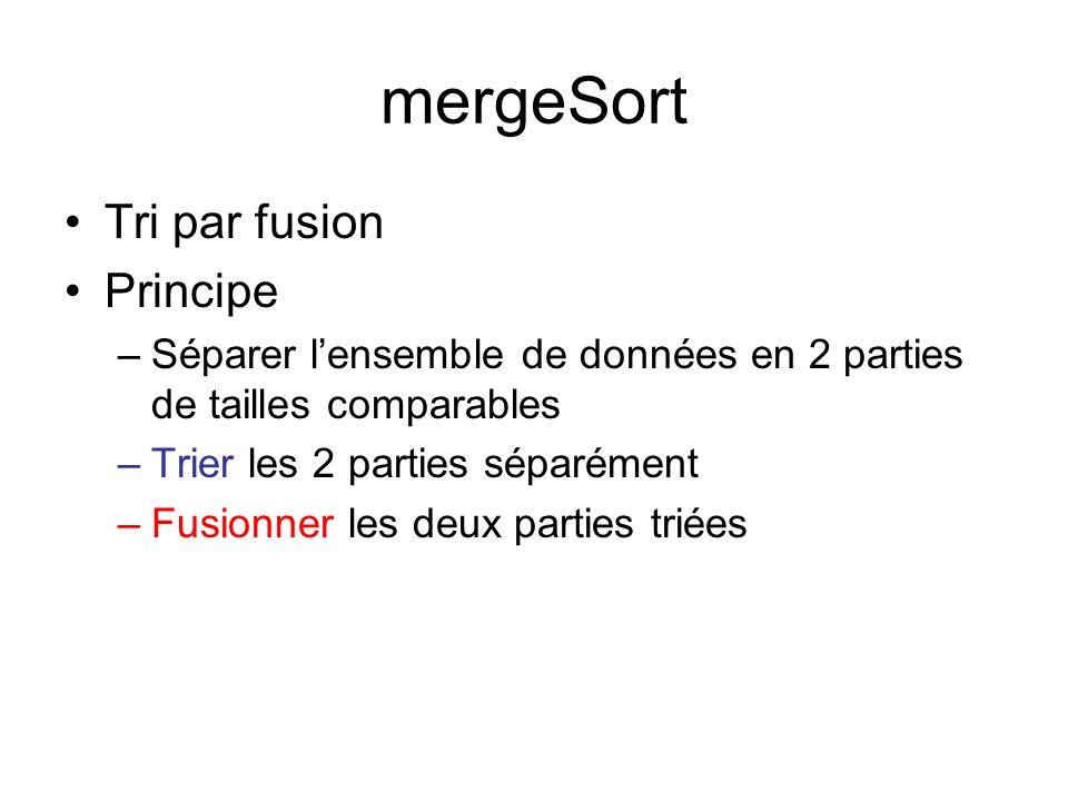 mergeSort Tri par fusion Principe –Séparer lensemble de données en 2 parties de tailles comparables –Trier les 2 parties séparément –Fusionner les deux parties triées