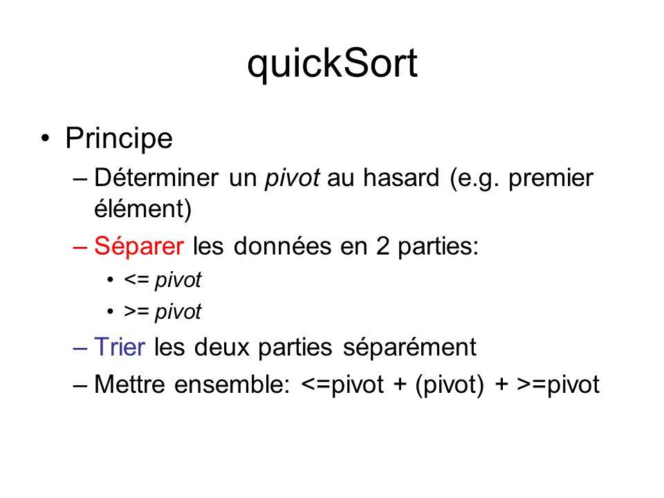 quickSort Principe –Déterminer un pivot au hasard (e.g.