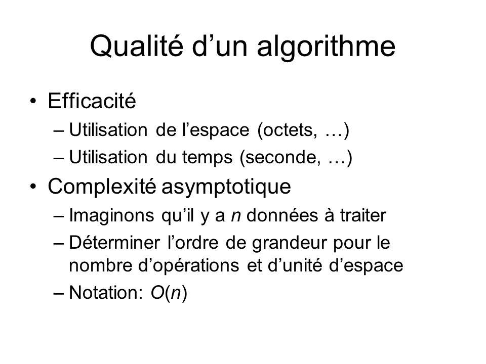 Qualité dun algorithme Efficacité –Utilisation de lespace (octets, …) –Utilisation du temps (seconde, …) Complexité asymptotique –Imaginons quil y a n données à traiter –Déterminer lordre de grandeur pour le nombre dopérations et dunité despace –Notation: O(n)