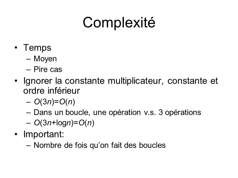Complexité Temps –Moyen –Pire cas Ignorer la constante multiplicateur, constante et ordre inférieur –O(3n)=O(n) –Dans un boucle, une opération v.s.