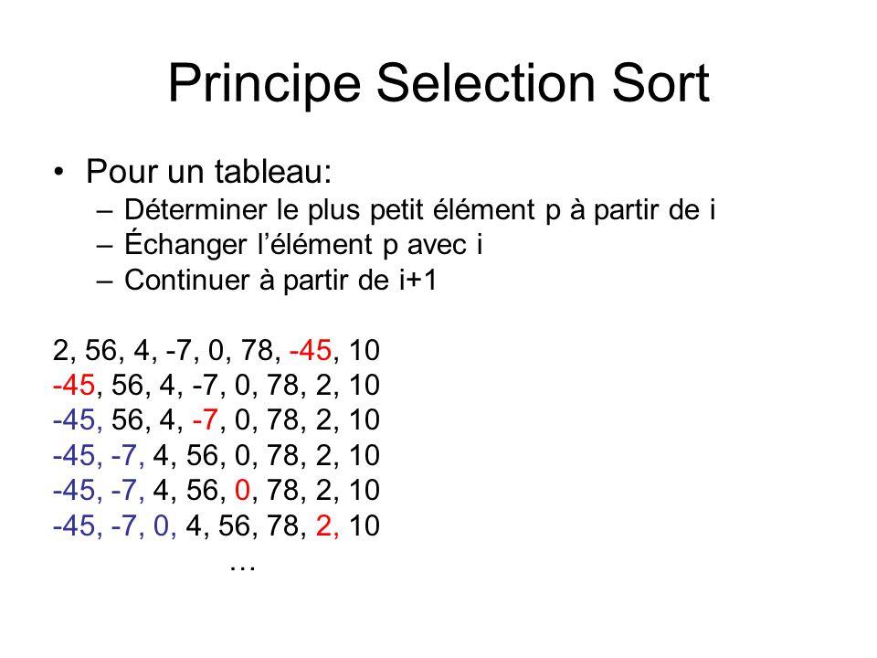 Illustration selectionSort(array,0) 632945 234569 63945 34569 2 2 selectionSort(array,1) swap(0,min(array,0))