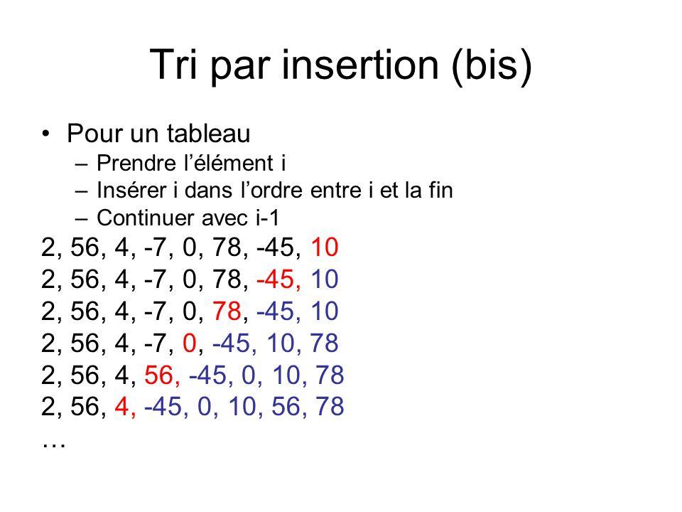 Tri par insertion (bis) Pour un tableau –Prendre lélément i –Insérer i dans lordre entre i et la fin –Continuer avec i-1 2, 56, 4, -7, 0, 78, -45, 10 2, 56, 4, -7, 0, -45, 10, 78 2, 56, 4, 56, -45, 0, 10, 78 2, 56, 4, -45, 0, 10, 56, 78 …