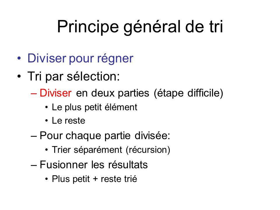 Principe général de tri (bis) Diviser pour régner Tri par insertion: –Diviser en deux parties: Le premier élément Le reste –Pour chaque partie divisée: Trier séparément (récursion) –Fusionner les résultats (étape difficile) Insérer le premier élément dans le reste trié