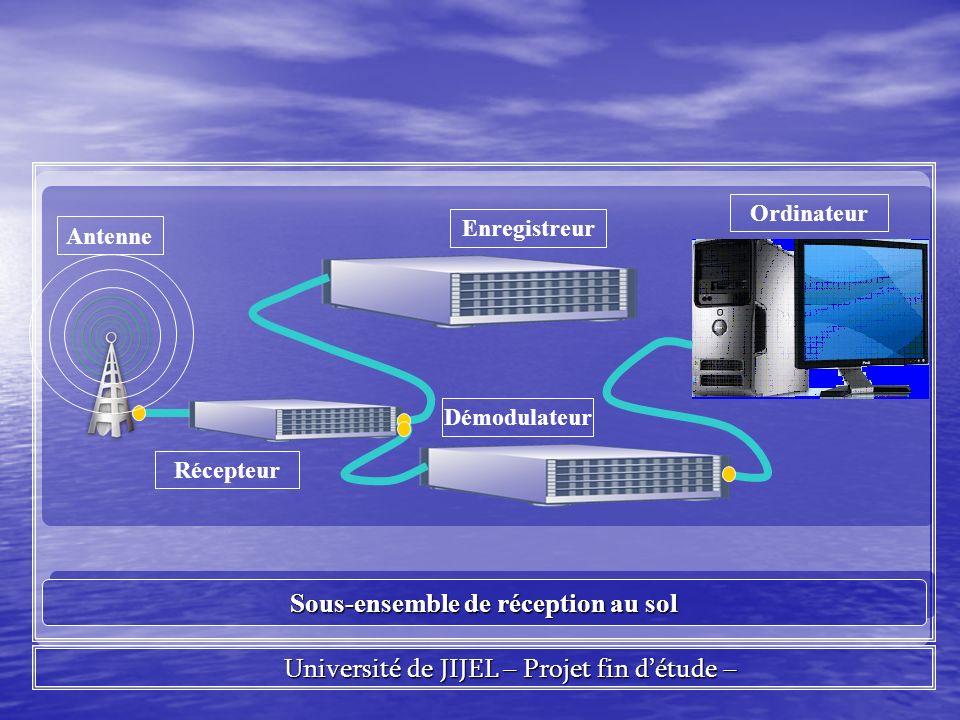 Université de JIJEL – Projet fin détude – Université de JIJEL – Projet fin détude – Sous-ensemble de réception au sol Ordinateur Enregistreur Démodula