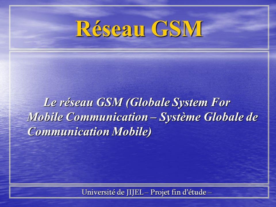 Le réseau GSM (Globale System For Mobile Communication – Système Globale de Communication Mobile) Le réseau GSM (Globale System For Mobile Communicati