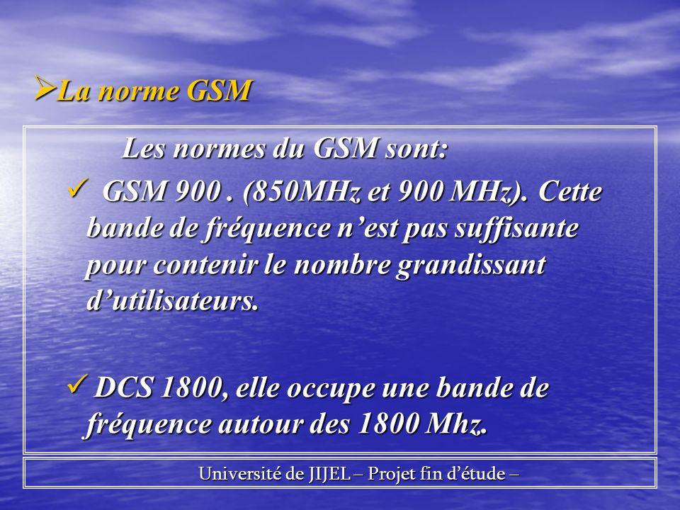 La norme GSM La norme GSM Les normes du GSM sont: Les normes du GSM sont: GSM 900. (850MHz et 900 MHz). Cette bande de fréquence nest pas suffisante p