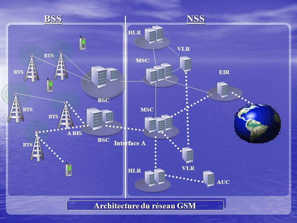 BSS EIR MSC BTS BSC HLR Architecture du réseau GSM BTS NSS BSC VLR MSC NSS A BIS VLR HLR AUC Interface A