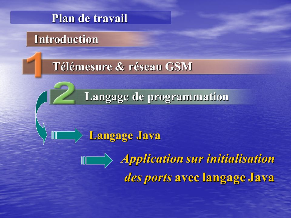 Plan de travail Langage de programmation Introduction Télémesure & réseau GSM Langage Java Application sur initialisation des ports avec langage Java des ports avec langage Java