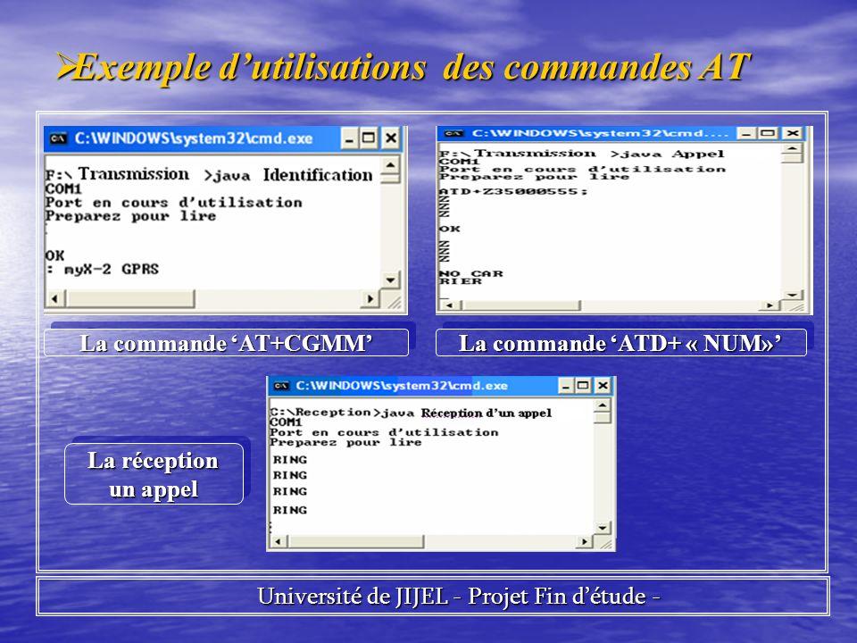 Université de JIJEL - Projet Fin détude - Université de JIJEL - Projet Fin détude - Exemple dutilisations des commandes AT Exemple dutilisations des commandes AT La commande AT+CGMM La réception un appel La commande ATD+ « NUM»