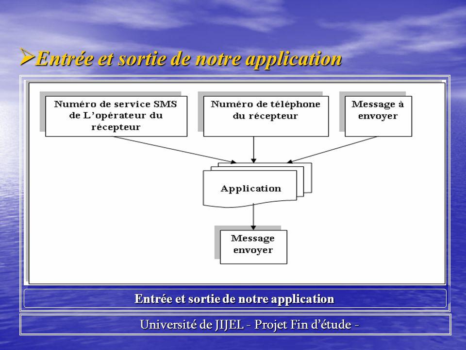 Entrée et sortie de notre application Entrée et sortie de notre application Université de JIJEL - Projet Fin détude - Université de JIJEL - Projet Fin détude - Entrée et sortie de notre application