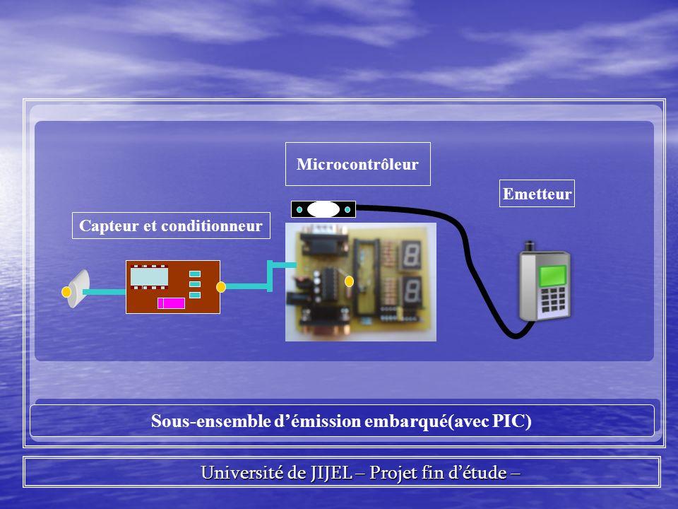 Université de JIJEL – Projet fin détude – Université de JIJEL – Projet fin détude – Sous-ensemble démission embarqué(avec PIC) Capteur et conditionneur Microcontrôleur Emetteur