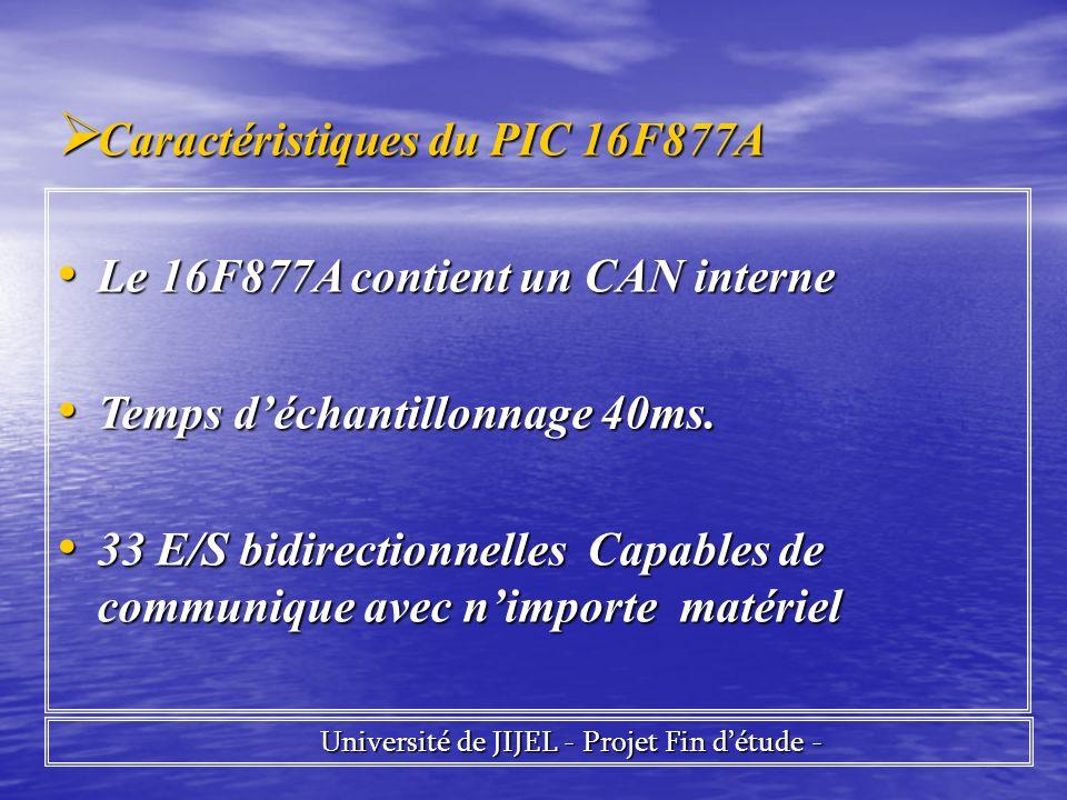 Caractéristiques du PIC 16F877A Caractéristiques du PIC 16F877A Le 16F877A contient un CAN interne Le 16F877A contient un CAN interne Temps déchantillonnage 40ms.