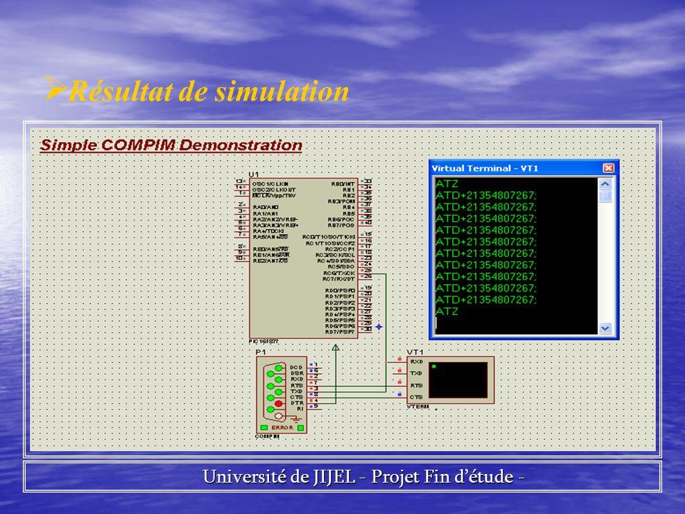 Résultat de simulation Université de JIJEL - Projet Fin détude - Université de JIJEL - Projet Fin détude -