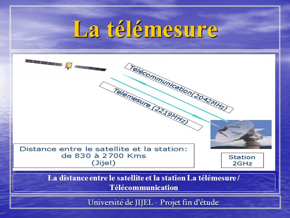 La télémesure Université de JIJEL – Projet fin détude Université de JIJEL – Projet fin détude La distance entre le satellite et la station La télémesu