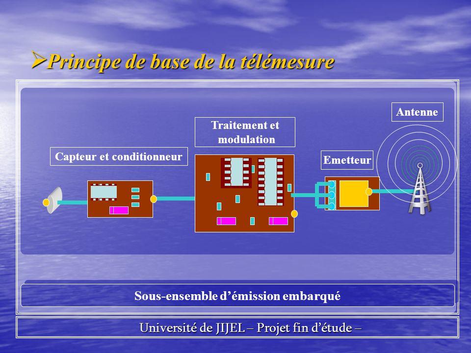 Sous-ensemble démission embarqué Principe de base de la télémesure Principe de base de la télémesure Capteur et conditionneur Traitement et modulation Emetteur Antenne
