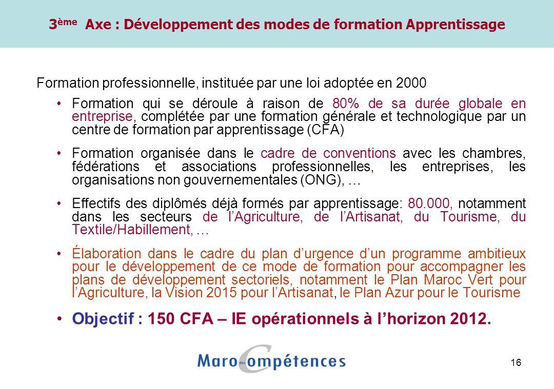 16 Formation professionnelle, instituée par une loi adoptée en 2000 Formation qui se déroule à raison de 80% de sa durée globale en entreprise, complé