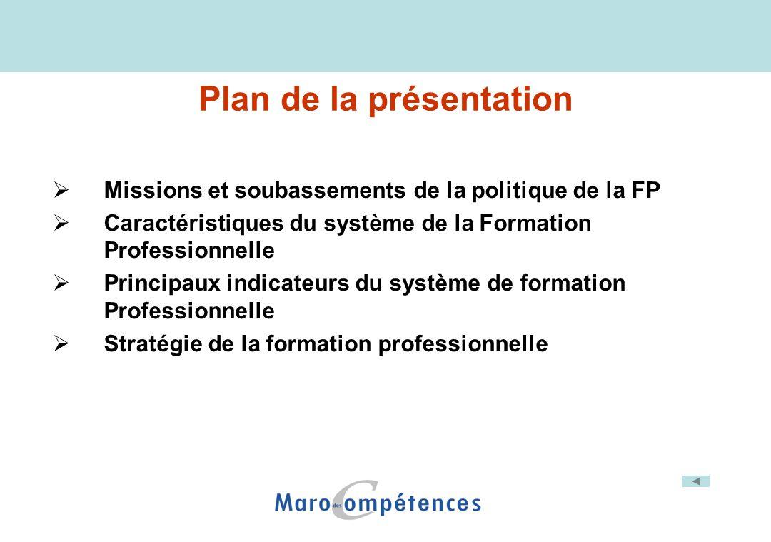 Plan de la présentation Missions et soubassements de la politique de la FP Caractéristiques du système de la Formation Professionnelle Principaux indicateurs du système de formation Professionnelle Stratégie de la formation professionnelle