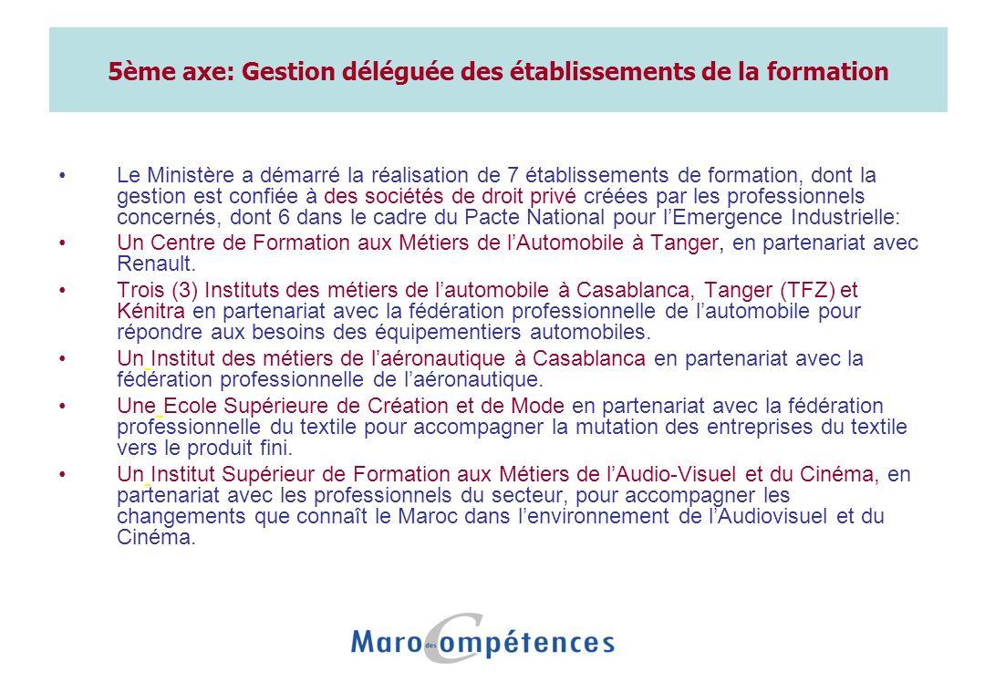 Le Ministère a démarré la réalisation de 7 établissements de formation, dont la gestion est confiée à des sociétés de droit privé créées par les professionnels concernés, dont 6 dans le cadre du Pacte National pour lEmergence Industrielle: Un Centre de Formation aux Métiers de lAutomobile à Tanger, en partenariat avec Renault.