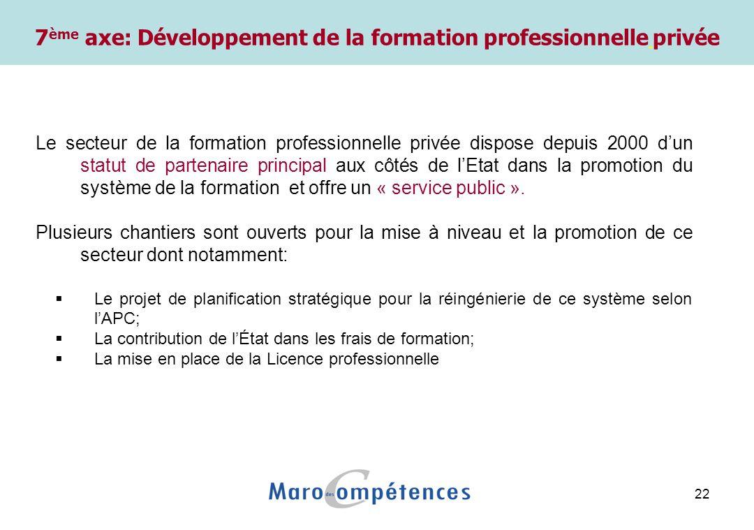 22 Le secteur de la formation professionnelle privée dispose depuis 2000 dun statut de partenaire principal aux côtés de lEtat dans la promotion du sy