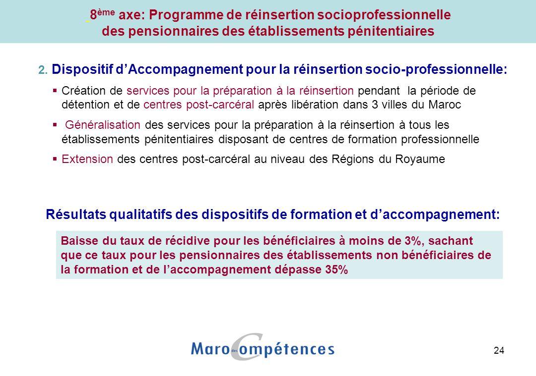 24 2. Dispositif dAccompagnement pour la réinsertion socio-professionnelle: Création de services pour la préparation à la réinsertion pendant la pério