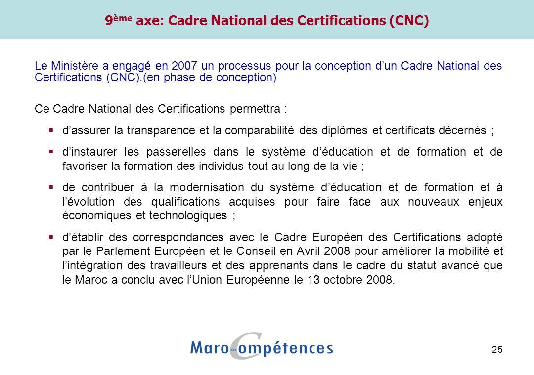 25 9 ème axe: Cadre National des Certifications (CNC) Le Ministère a engagé en 2007 un processus pour la conception dun Cadre National des Certifications (CNC).(en phase de conception) Ce Cadre National des Certifications permettra : dassurer la transparence et la comparabilité des diplômes et certificats décernés ; dinstaurer les passerelles dans le système déducation et de formation et de favoriser la formation des individus tout au long de la vie ; de contribuer à la modernisation du système déducation et de formation et à lévolution des qualifications acquises pour faire face aux nouveaux enjeux économiques et technologiques ; détablir des correspondances avec le Cadre Européen des Certifications adopté par le Parlement Européen et le Conseil en Avril 2008 pour améliorer la mobilité et lintégration des travailleurs et des apprenants dans le cadre du statut avancé que le Maroc a conclu avec lUnion Européenne le 13 octobre 2008.