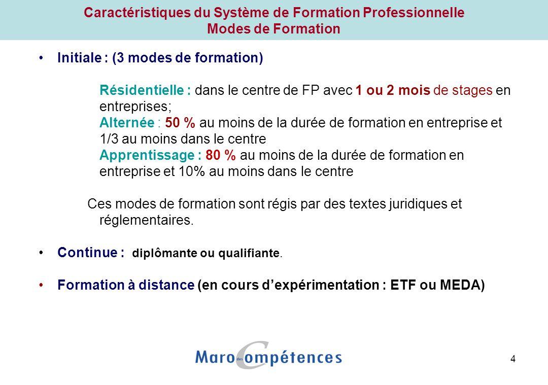 4 Caractéristiques du Système de Formation Professionnelle Modes de Formation Initiale : (3 modes de formation) Résidentielle : dans le centre de FP a