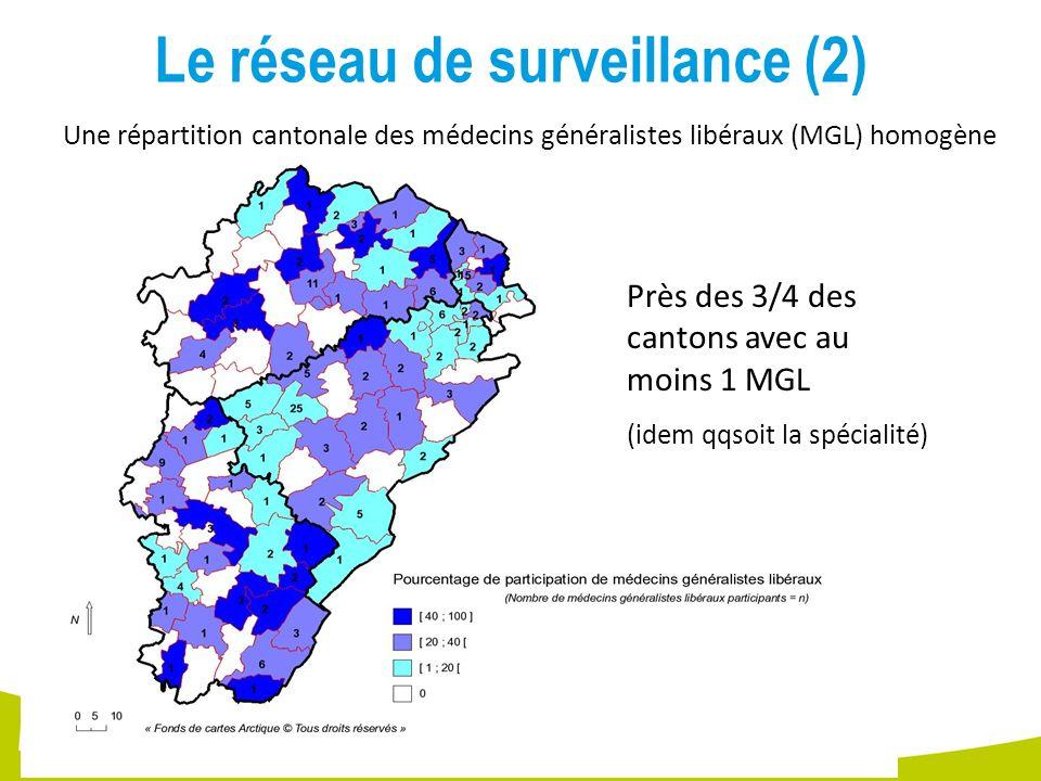 Une répartition cantonale des médecins généralistes libéraux (MGL) homogène Le réseau de surveillance (2) Près des 3/4 des cantons avec au moins 1 MGL