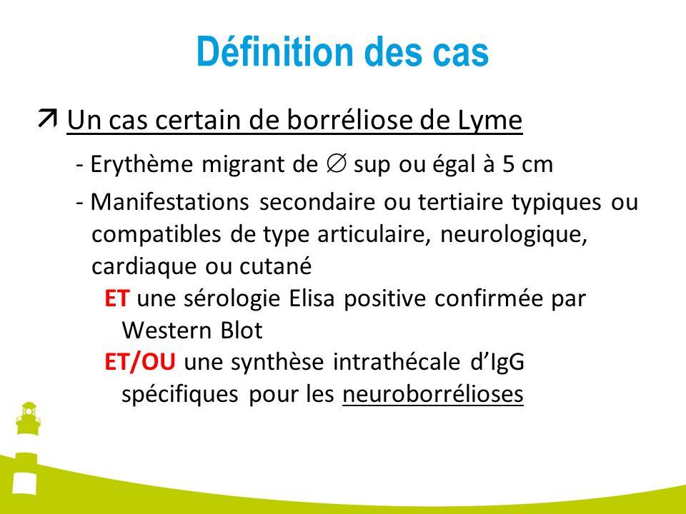 Définition des cas Un cas certain de borréliose de Lyme - Erythème migrant de sup ou égal à 5 cm - Manifestations secondaire ou tertiaire typiques ou