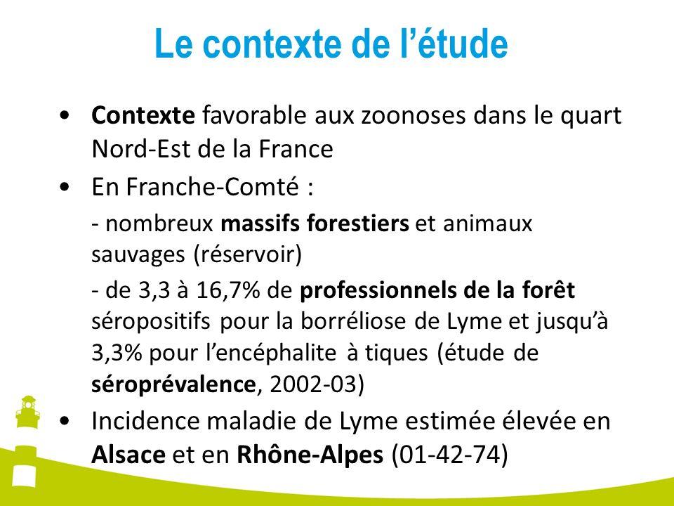 Le contexte de létude Contexte favorable aux zoonoses dans le quart Nord-Est de la France En Franche-Comté : - nombreux massifs forestiers et animaux