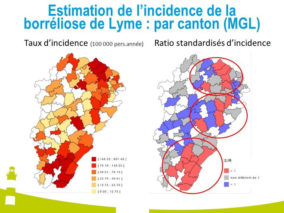 Estimation de lincidence de la borréliose de Lyme : par canton (MGL) Taux dincidence (100 000 pers.année) Ratio standardisés dincidence