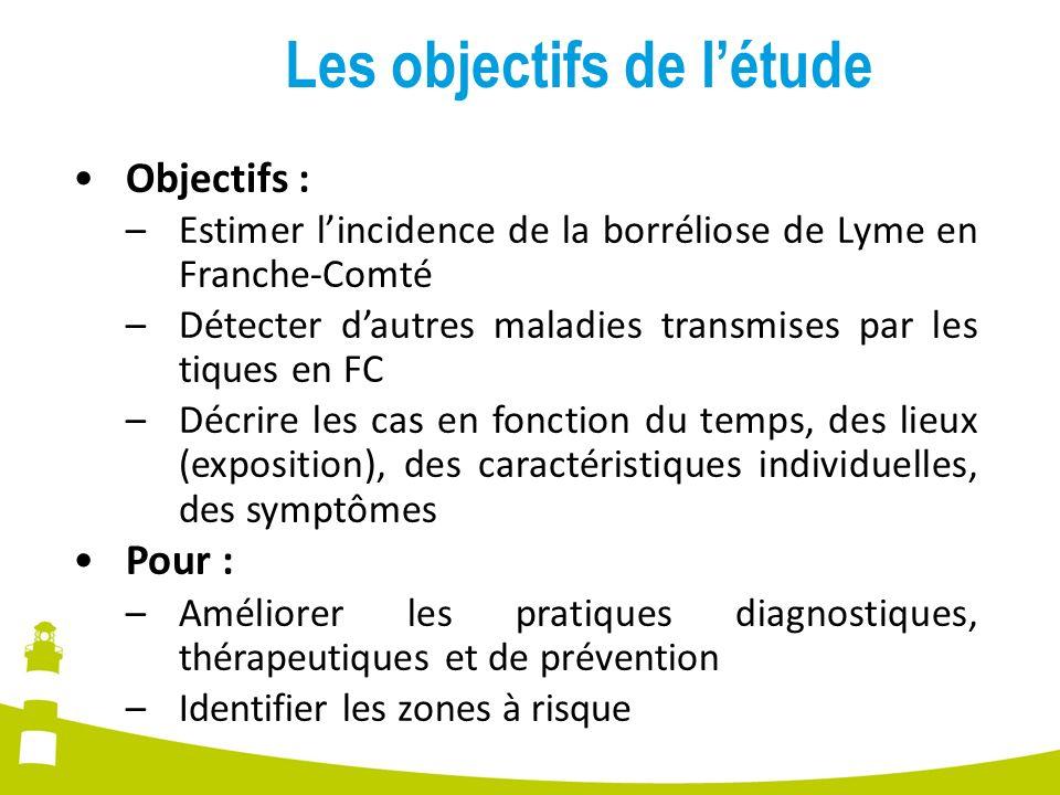 Les objectifs de létude Objectifs : –Estimer lincidence de la borréliose de Lyme en Franche-Comté –Détecter dautres maladies transmises par les tiques