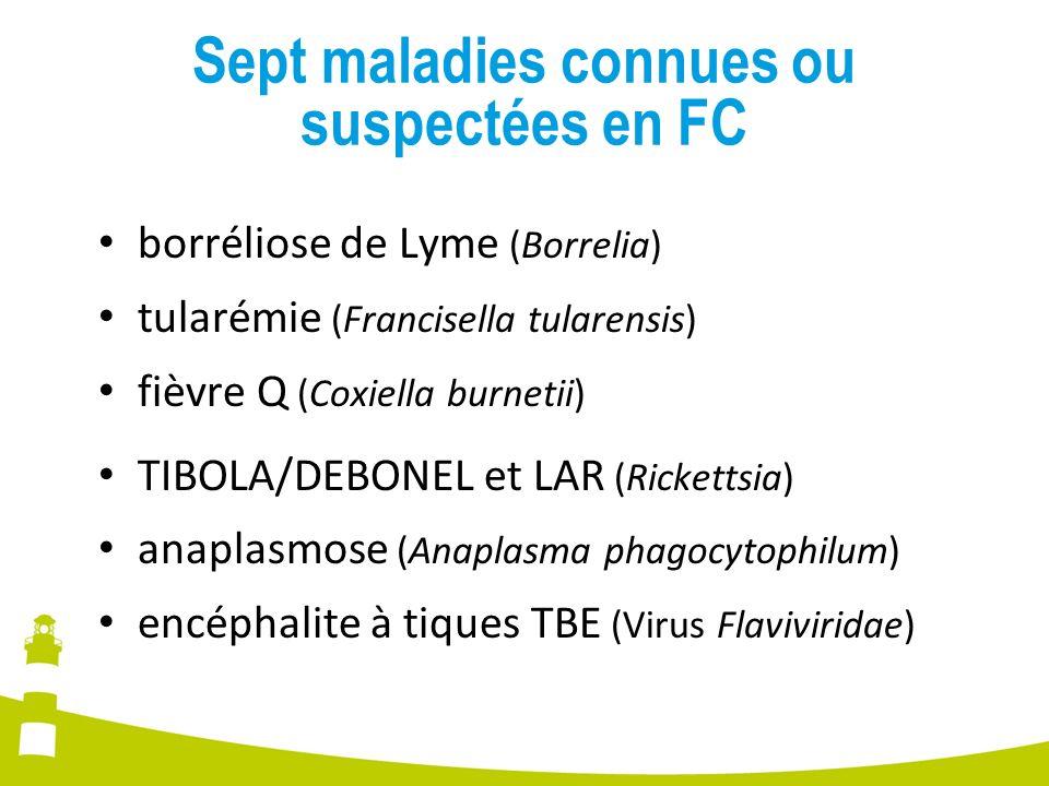 Sept maladies connues ou suspectées en FC borréliose de Lyme (Borrelia) tularémie (Francisella tularensis) fièvre Q (Coxiella burnetii) TIBOLA/DEBONEL
