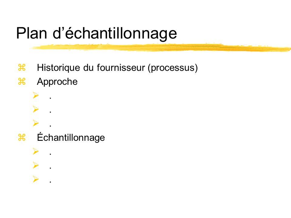 Plan déchantillonnage zHistorique du fournisseur (processus) zApproche. zÉchantillonnage.