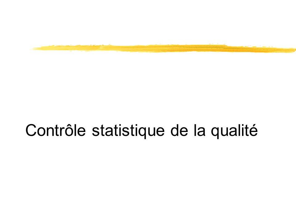 Contrôle statistique de la qualité