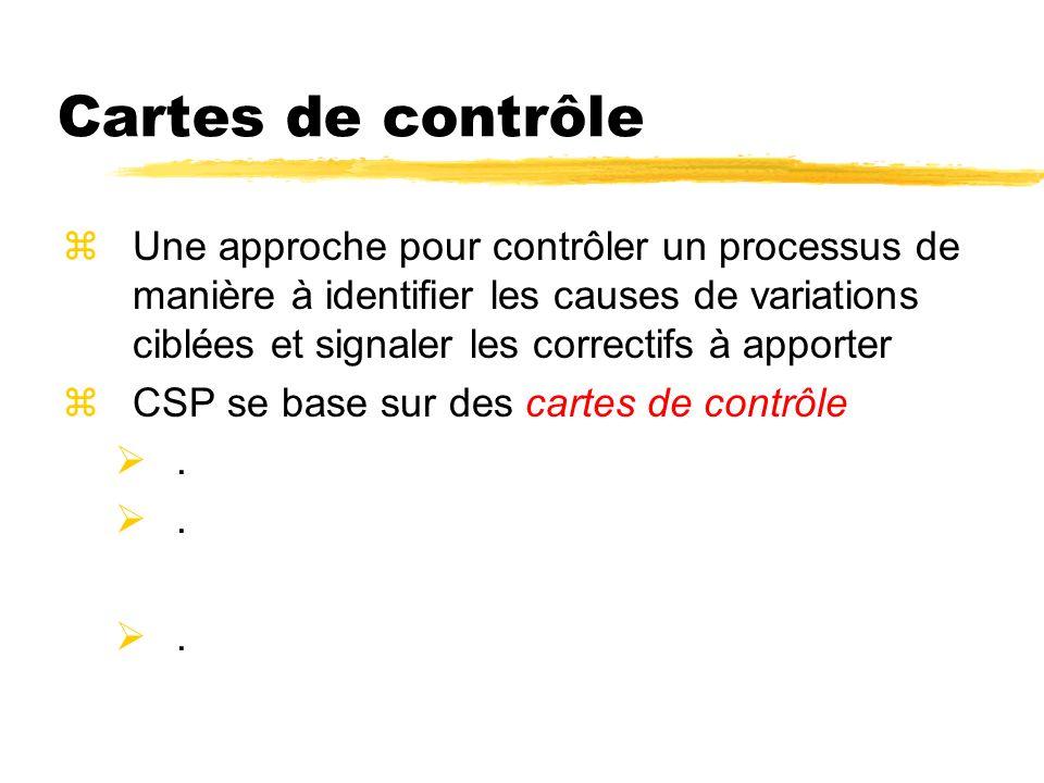 Cartes de contrôle zUne approche pour contrôler un processus de manière à identifier les causes de variations ciblées et signaler les correctifs à app