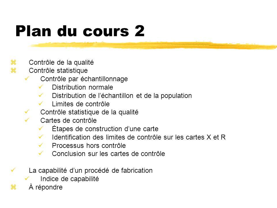 Plan du cours 2 zContrôle de la qualité zContrôle statistique Contrôle par échantillonnage Distribution normale Distribution de léchantillon et de la