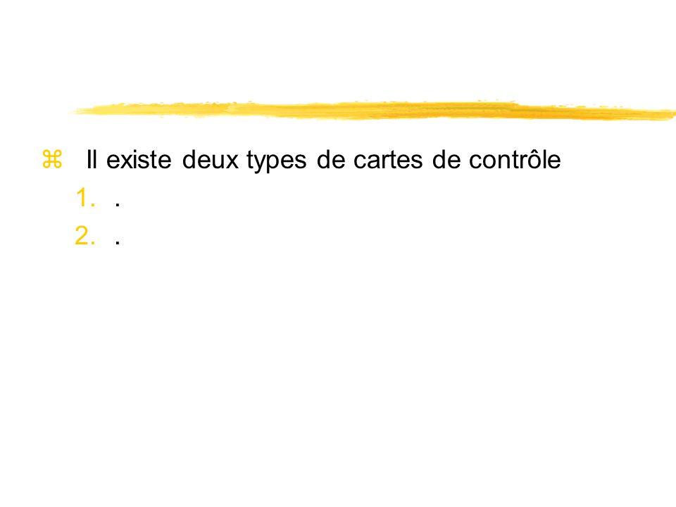 zIl existe deux types de cartes de contrôle 1.. 2..