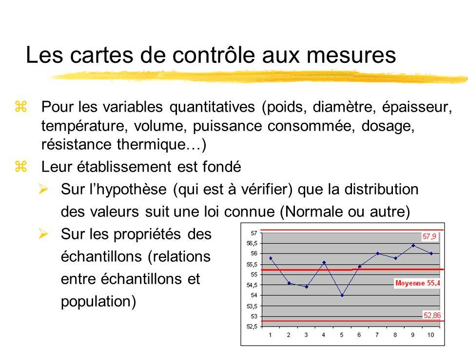 Les cartes de contrôle aux mesures zPour les variables quantitatives (poids, diamètre, épaisseur, température, volume, puissance consommée, dosage, ré