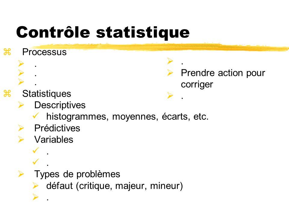Contrôle statistique zProcessus. zStatistiques Descriptives histogrammes, moyennes, écarts, etc. Prédictives Variables. Types de problèmes défaut (cri